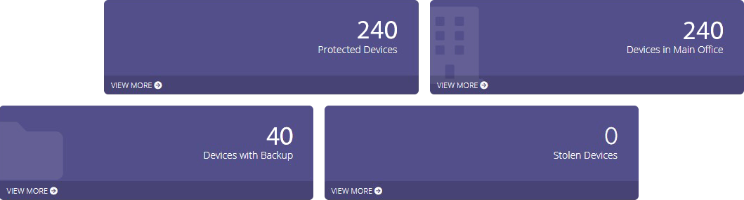 data-protection-backup-managed-service-provider